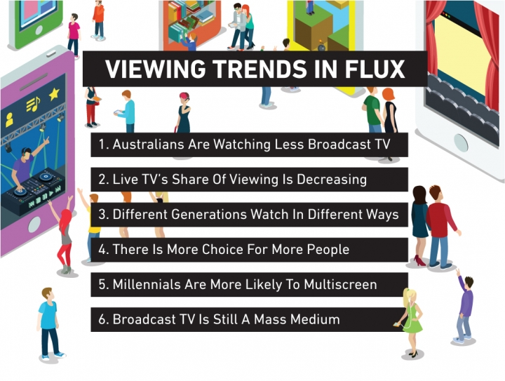 Australia Shows New Viewing Habits - Media Business Asia